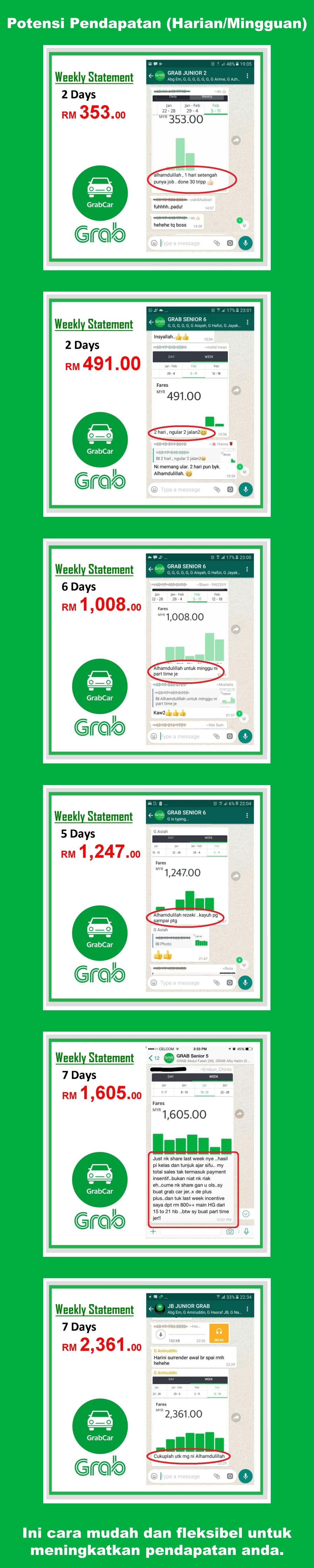contoh pendapatan pemandu grab